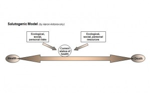 Salutogenic_Model